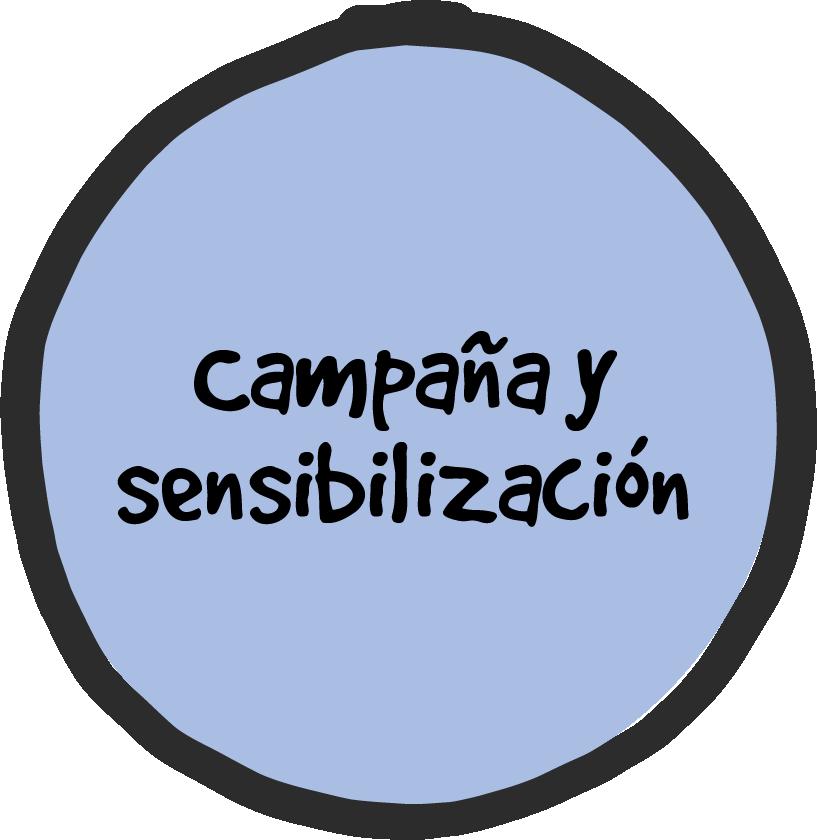Campaña y Sensibilización