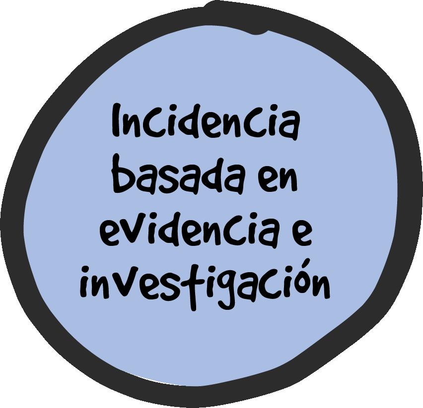 Incidencia Basada en Evidencia e Investigación